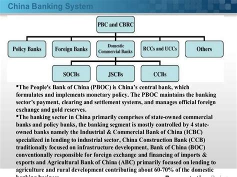 bank of china structure bank management indian and banking structure