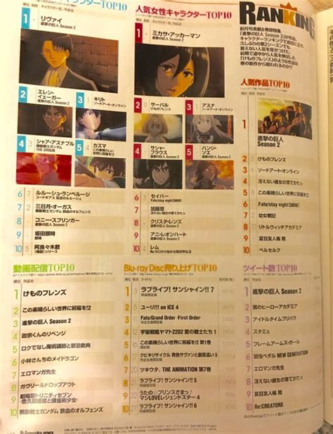 Ordinal Attack Of Titan 05 crunchyroll quot titan quot attacks quot newtype quot character rankings