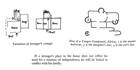 duality of pattern language structuralism and synthesis james kehl