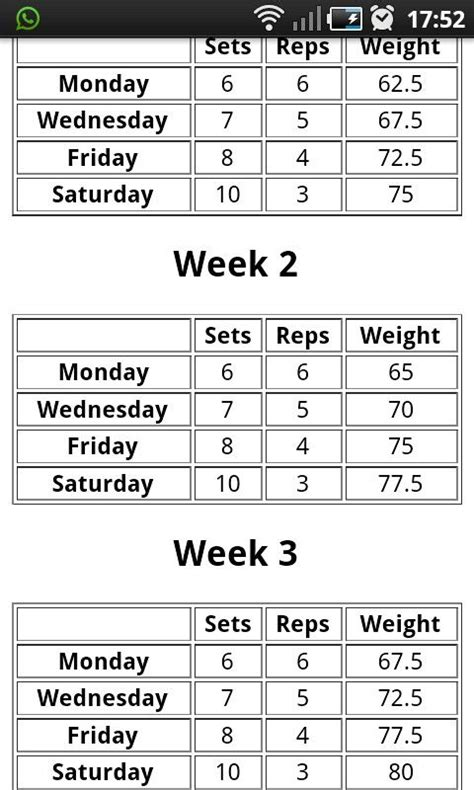 increase bench press chart smolov jr calculator for bench press bodybuilding