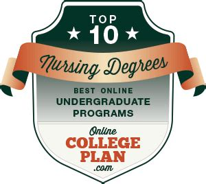 college planning made simple college plan
