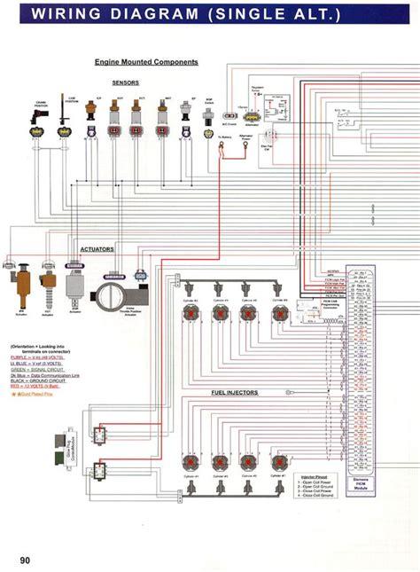 7 3 powerstroke wiring diagram search work crap