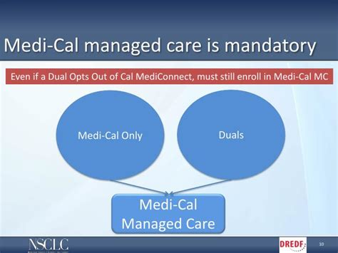 medi cal managed care an overview and key issues issue brief ppt amber cutler staff attorney national senior