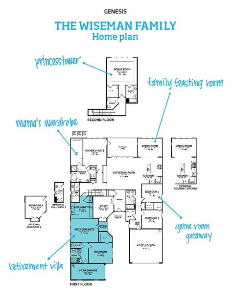 Multi Generation Homes 17 best images about multi generational floorplans on
