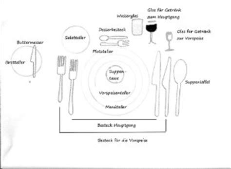 Besteck Richtig Anordnen by Tischsitten