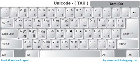 free download vanavil avvaiyar keyboard layout tamil keyboard vikadakavi