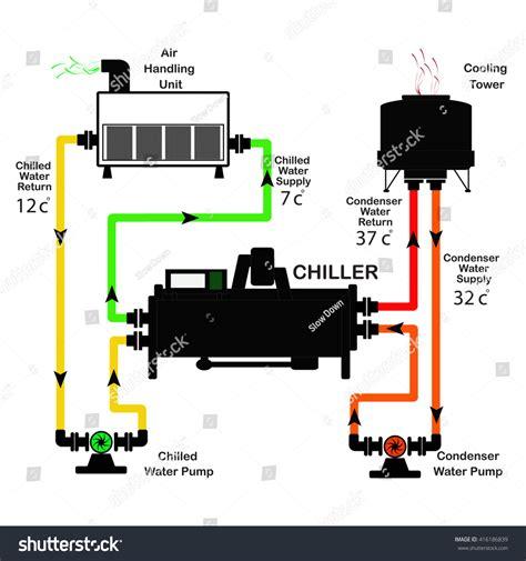 chiller wiring schematics