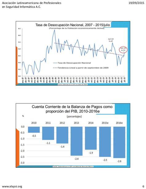 indice do inpc para maro de 2016 inpc mexico 2016 newhairstylesformen2014 com
