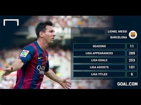 lionel messi records barcelona and argentina forward lionel messi sets new la