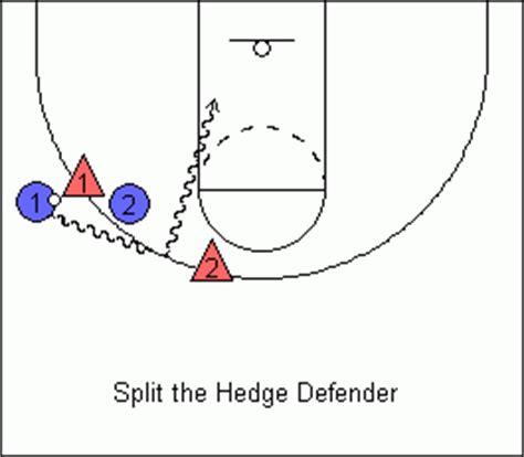 setting screen drills basketball basketball ball screen splitting the hedge drill
