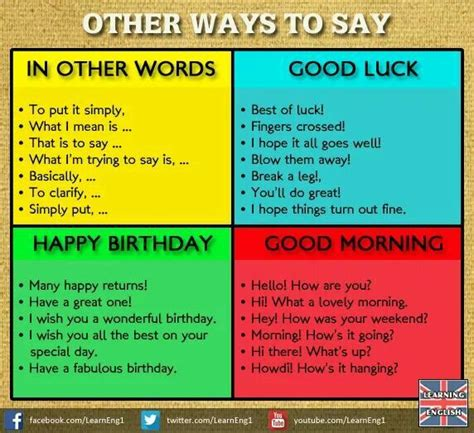 in other words in other words good luck happy bday good morning english