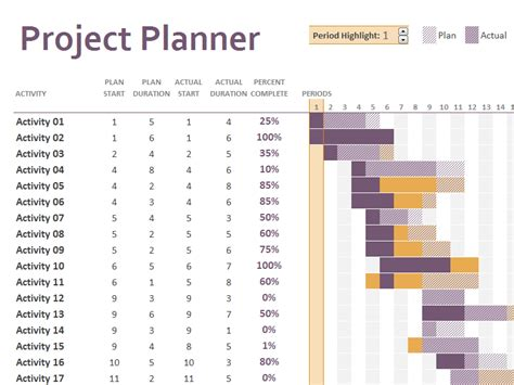 free project planner template gantt chart excel template project planner magistrit 246 246