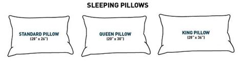 Standard Pillow Measurements by What Are The Dimensions Of A King Size Pillow