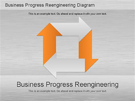 business process reengineering template business process reengineering diagram for presentations