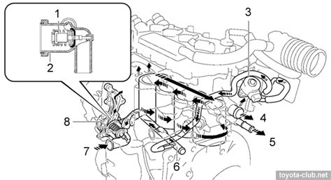 note electronic throttle control system etcs may also be referred to as electronic throttle toyota tacoma egr valve diagram html imageresizertool com