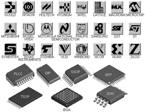 integrated circuit chip identification integrated circuit manufacturers logo 28 images via logo logok find integrated circuit