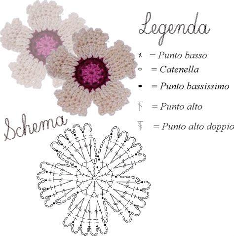 schemi fiori all uncinetto gratis lo spazio di lilla fiori all uncinetto schemi gratuiti