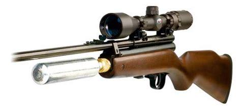 Airsoft Gun Terbaik best air rifle gun and scope reviews