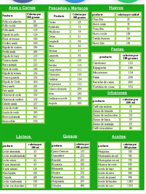 calorias y alimentos tabla de calor 237 as ejercicio y salud tabla