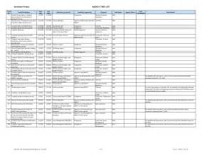 project management list template best photos of project management task list template to