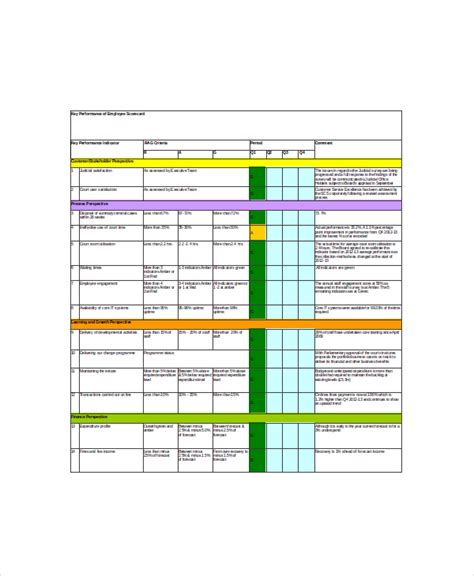 performance scorecard template 8 employee scorecard templates free sle exle