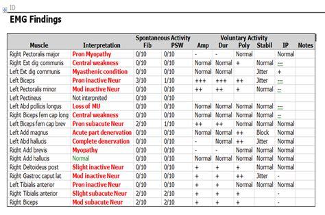Emg Report Template Stalberg Software