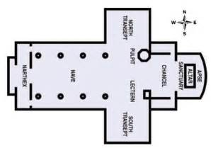 basilica floor plan basic catholic church layout pictures to pin on pinterest pinsdaddy