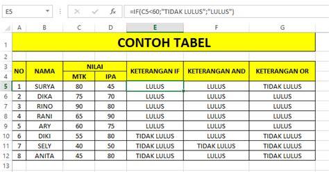 desain tabel database menggunakan excel fungsi rumus if pada microsoft excel cara1komputer