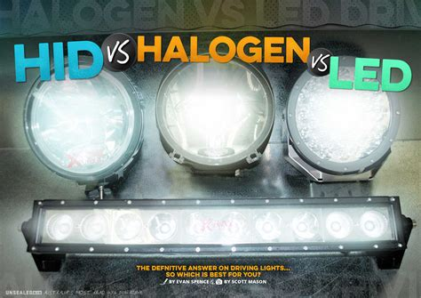 Led Light Bulbs Vs Halogen Hid Vs Halogen Vs Led Unsealed 4x4
