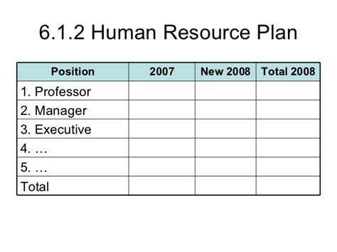 human resource budget template 28 images human