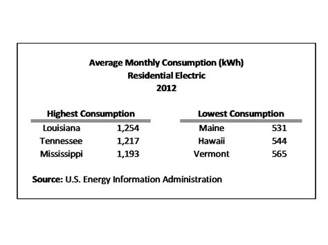 average power bill for 1 bedroom apartment average electric bill for 1 bedroom apartment in nj www redglobalmx org