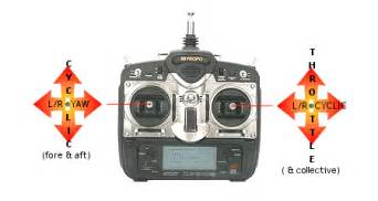 one modes rc helicopter transmitter modes