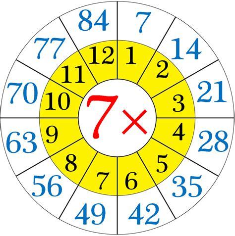 multiplication worksheets table of 7 worksheet on multiplication table of 7 word problems on