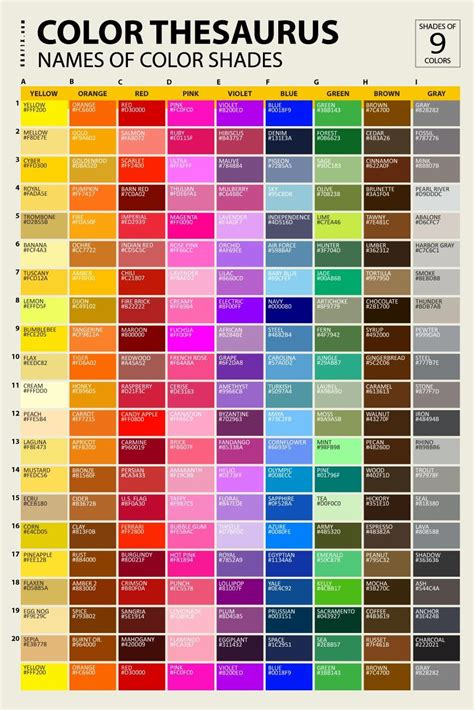 names of colors color shades names poster in 2019 colors color