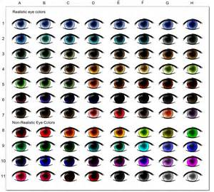 eye colors chart eye color chart by myoijin on deviantart