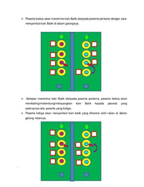 batik air undian berhadiah rancangan pelaksanaan pemainan batik layang untuk karnival