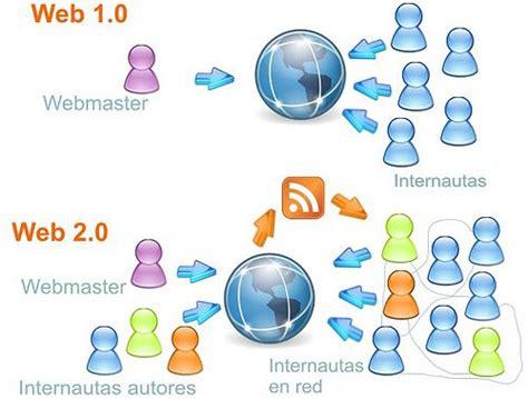 imagenes web 2 0 web 1 0 vs web 2 0
