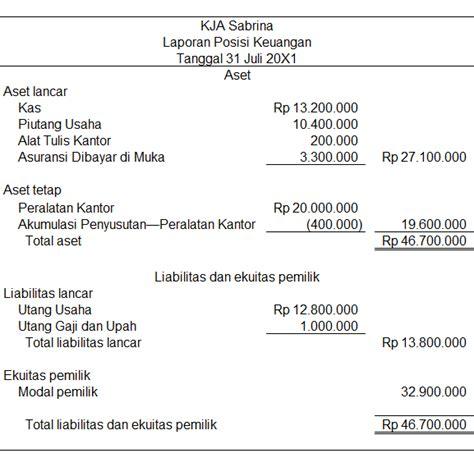 pembuatan neraca saldo termasuk dalam tahap contoh jurnal dan laporan keuangan perusahaan jasa