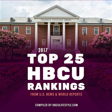 Maryland Mba Ranking Us News by Hbcu Rankings 2017 Top 25 Black Colleges From Us News