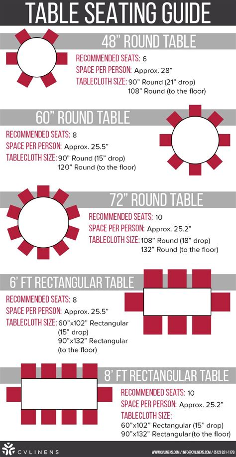 54 round table seats how many 100 54 inch round table seats how many the best