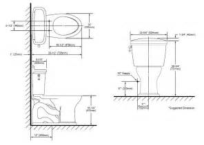 ada bathroom layout images frompo