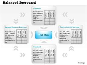 balanced scorecard template word 0414 balanced scorecard template powerpoint presentation
