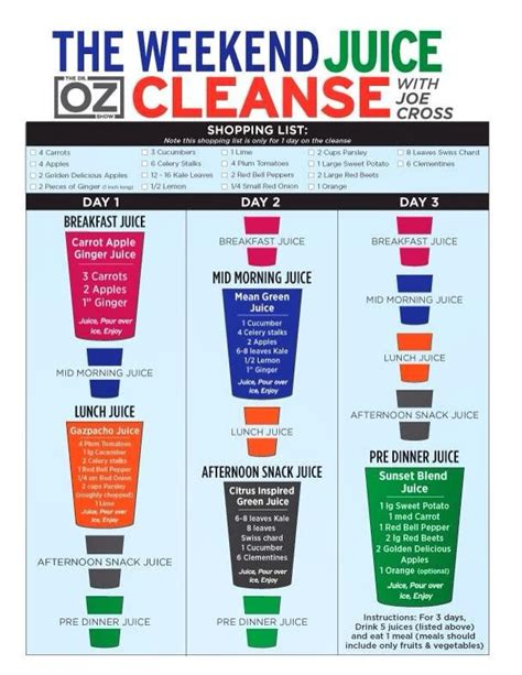 Dr Oz Detox Plan by Dr Oz Three Day Detox Trusper