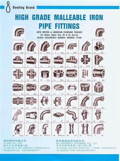 iron pipe l parts 12 curated malleable iron ideas by maryammahmoudi3