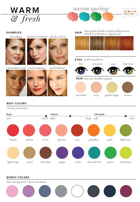 seasonal color analysis best worst colors for seasonal color analysis