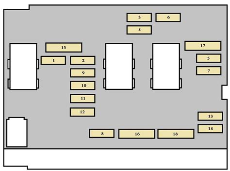 peugeot 206 2000 2002 fuse box diagram peugeot 206 horn