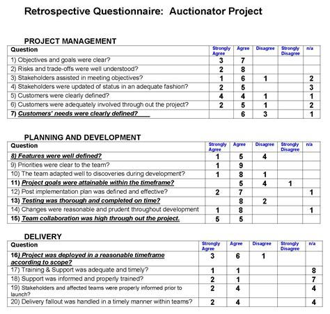 seven steps to remarkable retrospectives agile in an