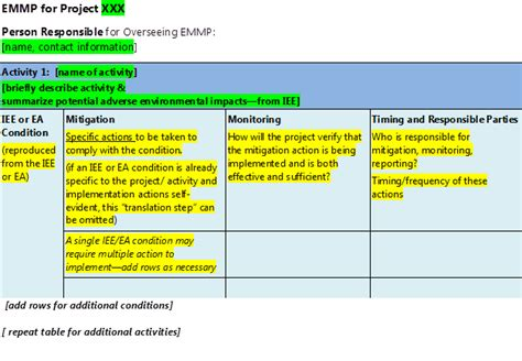 project monitoring plan template gems mitigation monitoring reporting