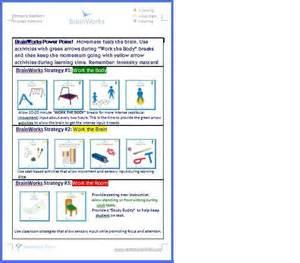 sensory diet template what is brainworks