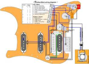 fender noiseless strat wiring diagrams fender free engine image for user manual